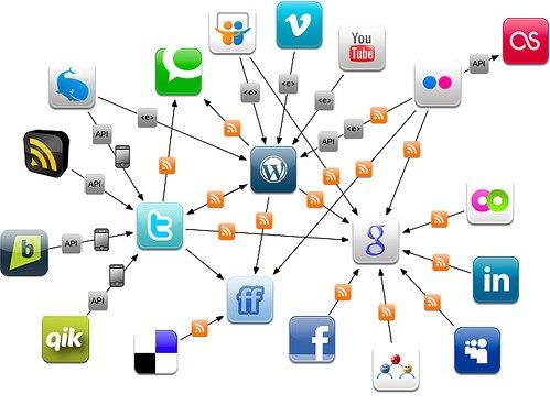 blogs y social media